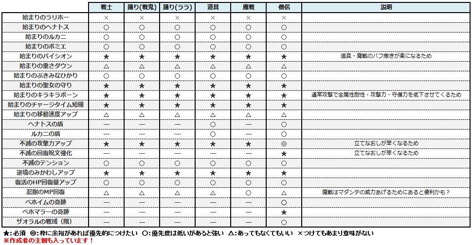 f:id:ryota-nico:20170209115623p:plain