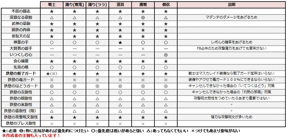 f:id:ryota-nico:20170209120122p:plain