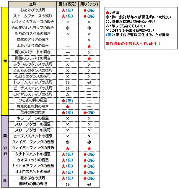 f:id:ryota-nico:20170209124433p:plain