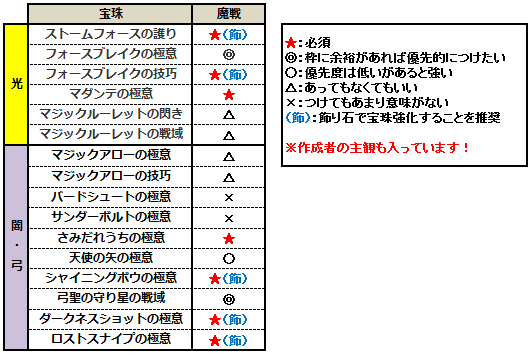 f:id:ryota-nico:20170209172758p:plain