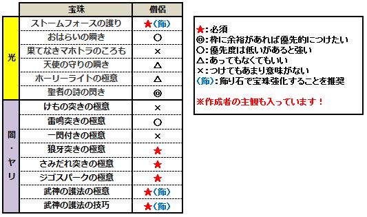 f:id:ryota-nico:20170209173550p:plain