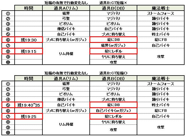 f:id:ryota-nico:20170210115025p:plain