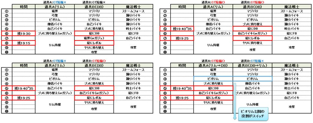 f:id:ryota-nico:20170210123335p:plain