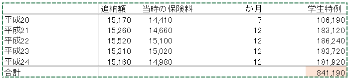 f:id:ryota23:20180623002052p:plain