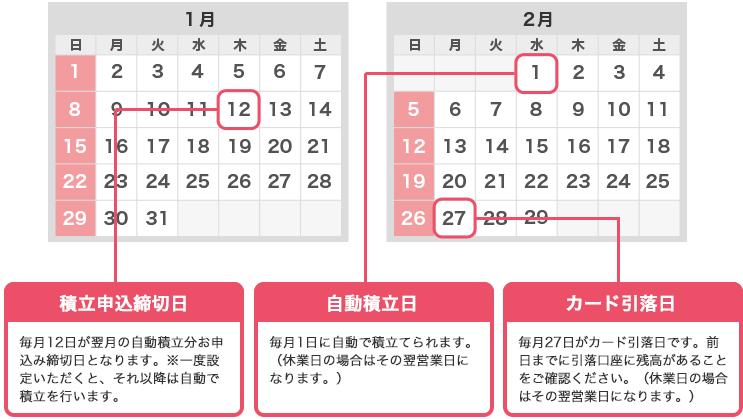 f:id:ryota23:20180830223240p:plain