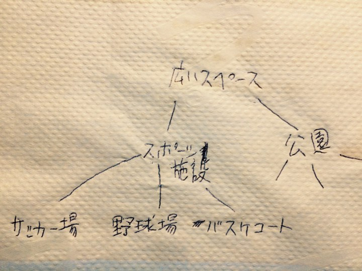 f:id:ryotadohi:20170725061941j:plain