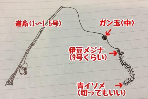 f:id:ryotadohi:20170818010206j:plain