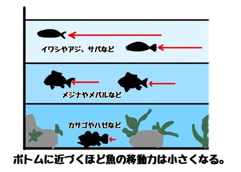 f:id:ryotadohi:20170913141532j:plain