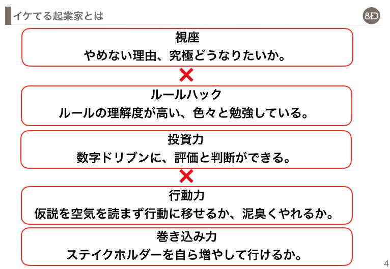 f:id:ryotaichioka:20171210224908p:plain