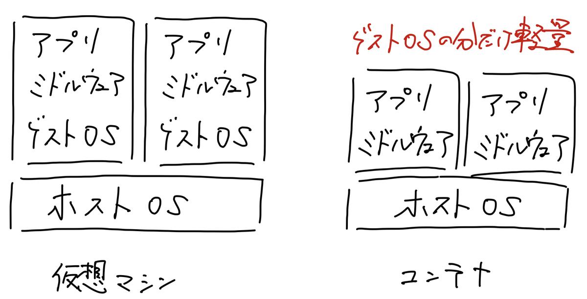 f:id:ryotaro45123:20201018124826p:plain