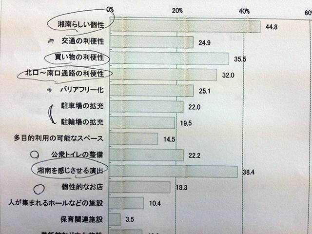 f:id:ryotaroshimizu:20161221103007j:plain