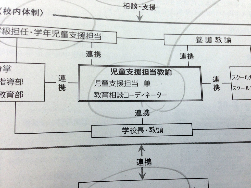 f:id:ryotaroshimizu:20181109104139j:plain