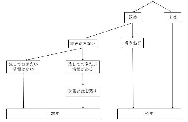 f:id:ryou-m:20170418210157p:plain