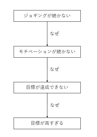 f:id:ryou-m:20170426204743p:plain