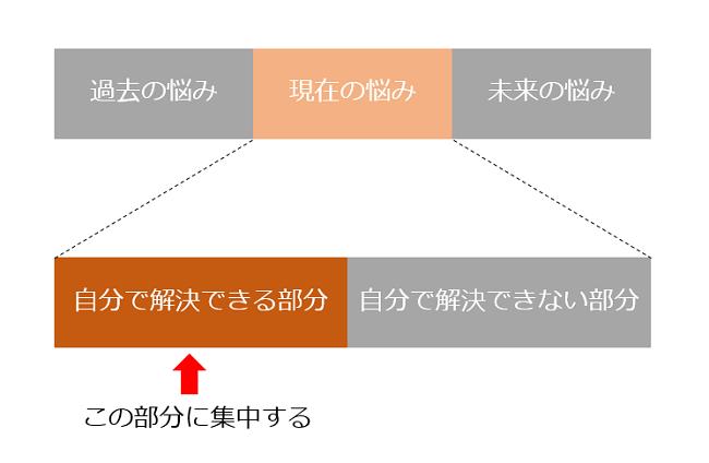 f:id:ryou-m:20170921213817p:plain