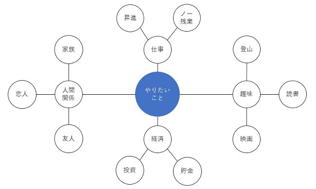 f:id:ryou-m:20190228212253p:plain