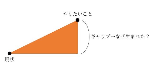 f:id:ryou-m:20190228212630p:plain