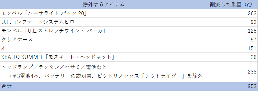 f:id:ryou-m:20191211220045p:plain