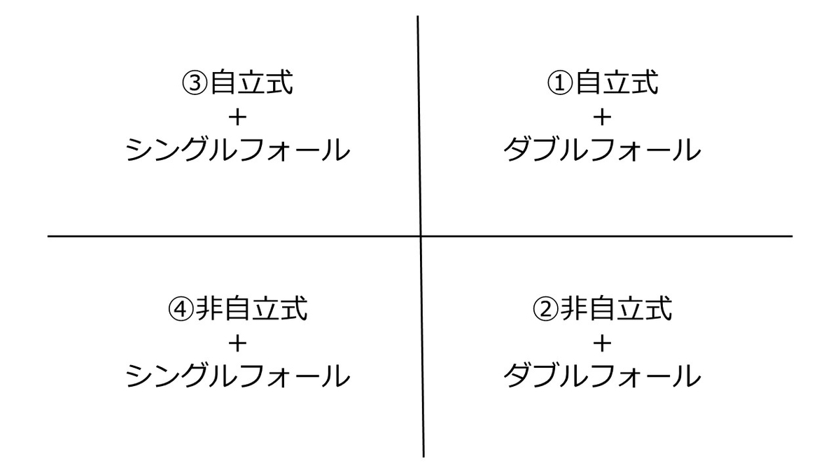 f:id:ryou-m:20200112131933j:plain
