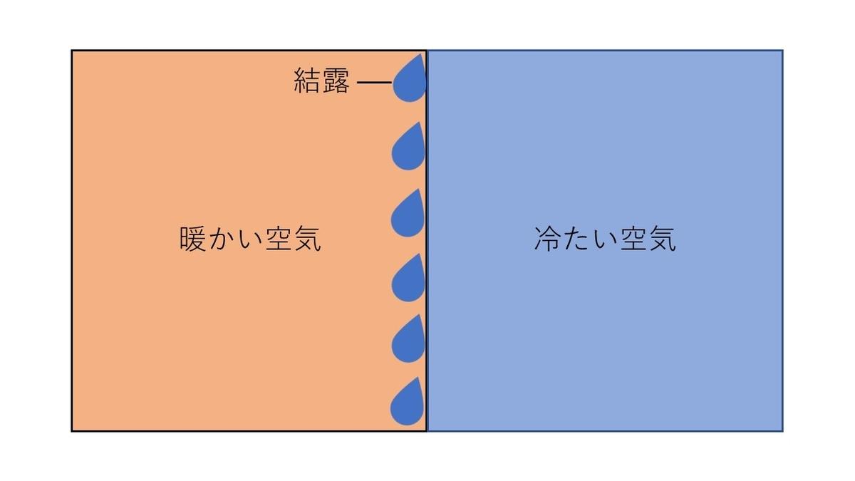 f:id:ryou-m:20200112140225j:plain