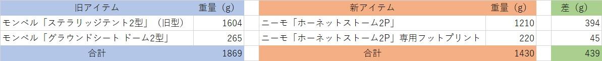 f:id:ryou-m:20200115140251j:plain