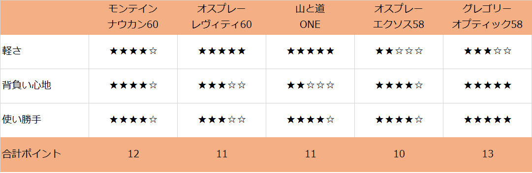 f:id:ryou-m:20200119130153p:plain