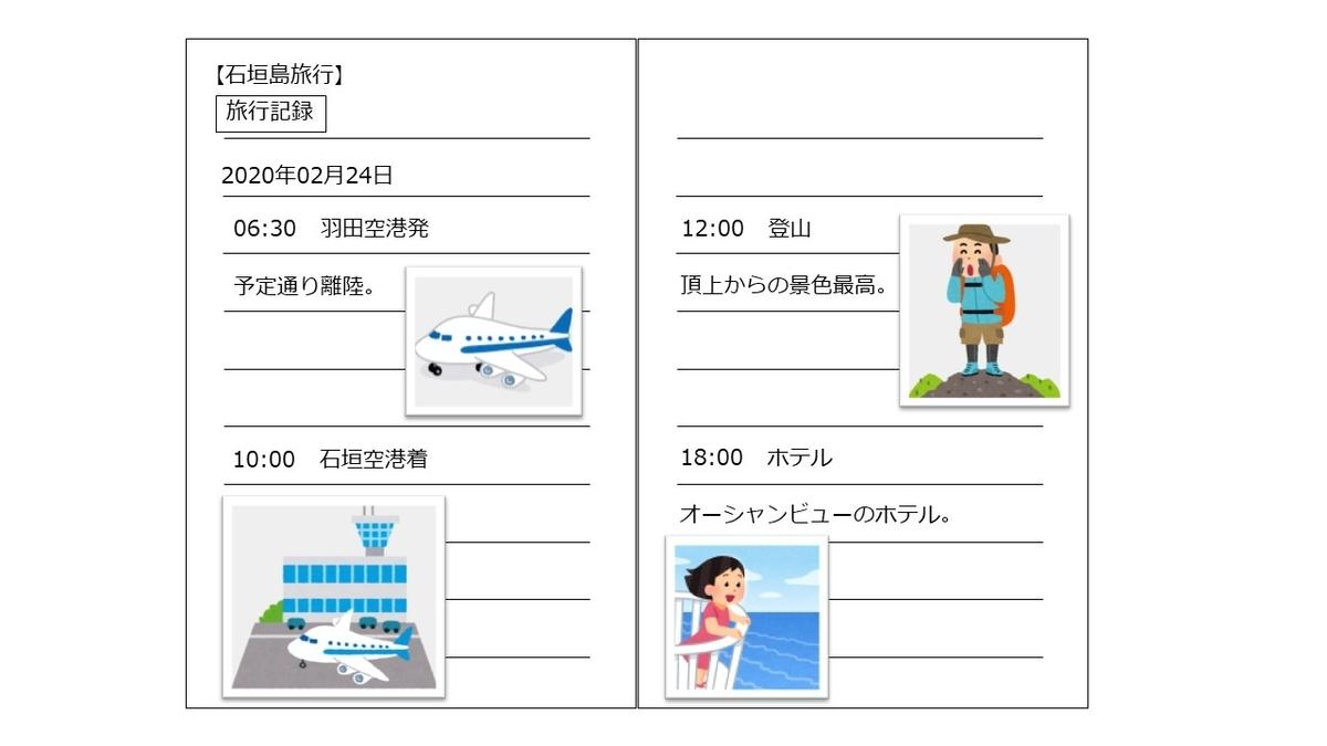 f:id:ryou-m:20200224225431j:plain