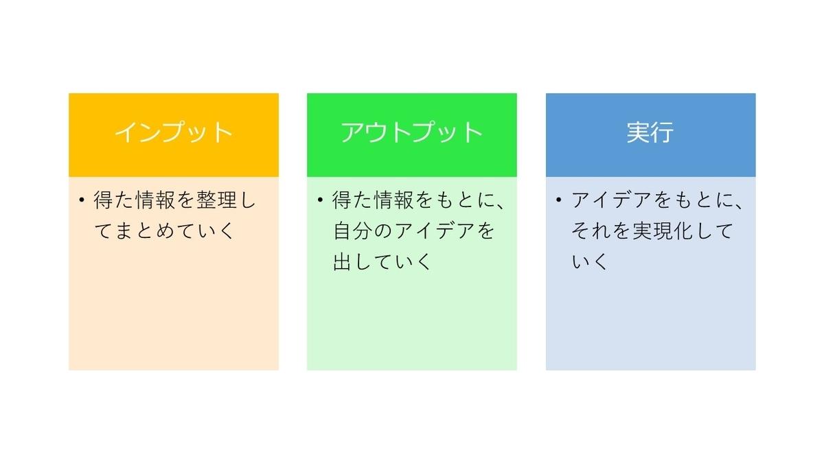f:id:ryou-m:20200301003915j:plain