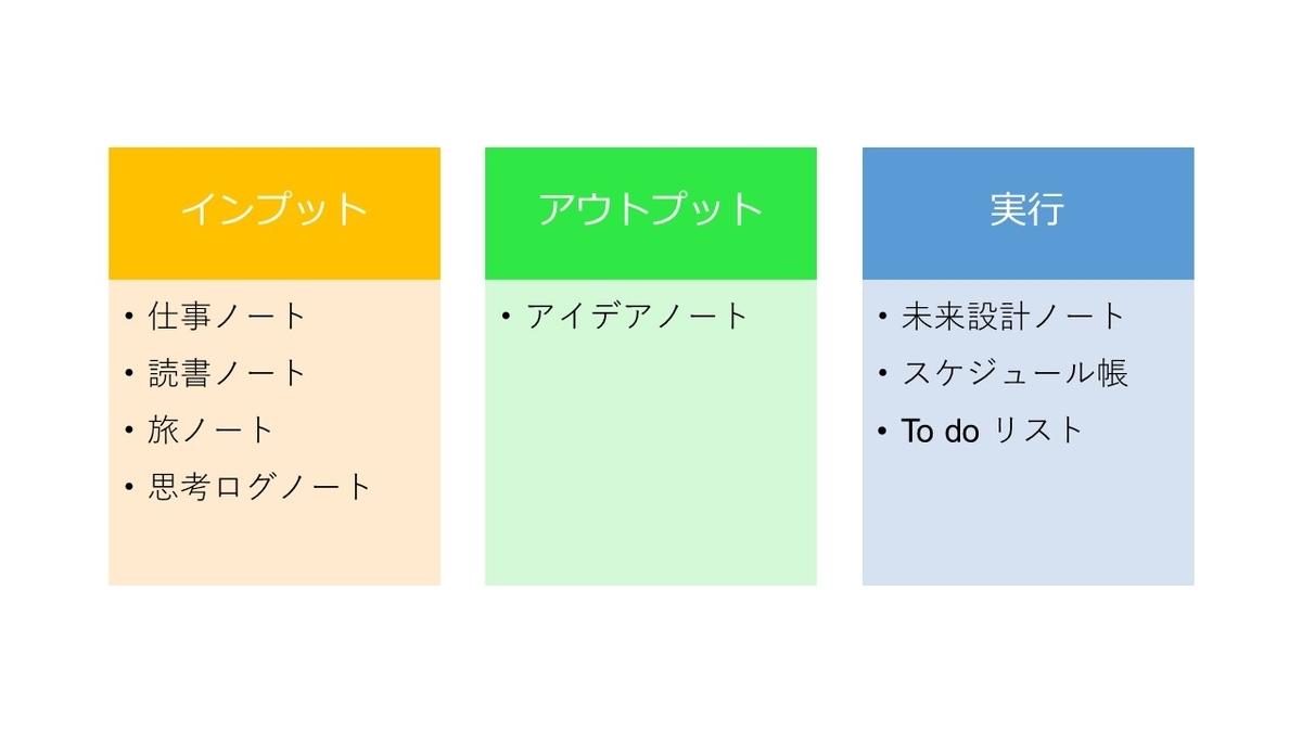 f:id:ryou-m:20200301004021j:plain