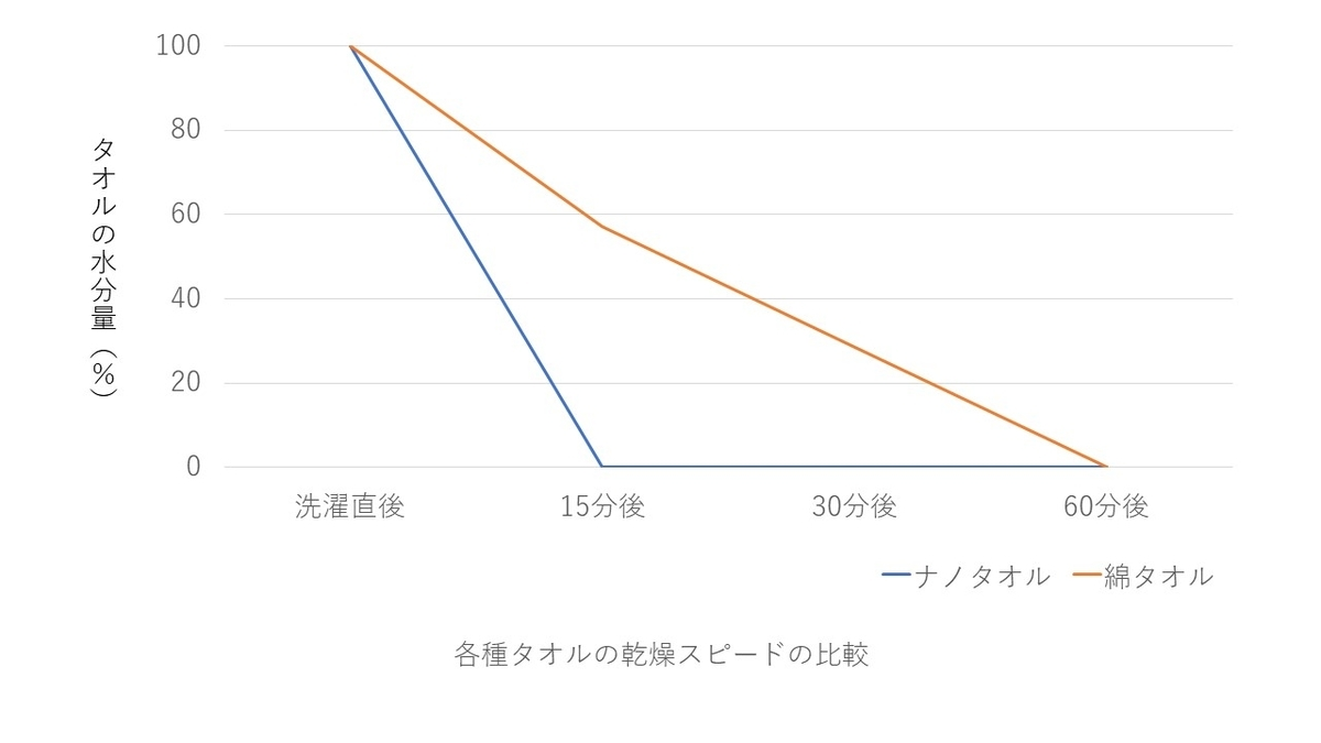 f:id:ryou-m:20200507191512j:plain