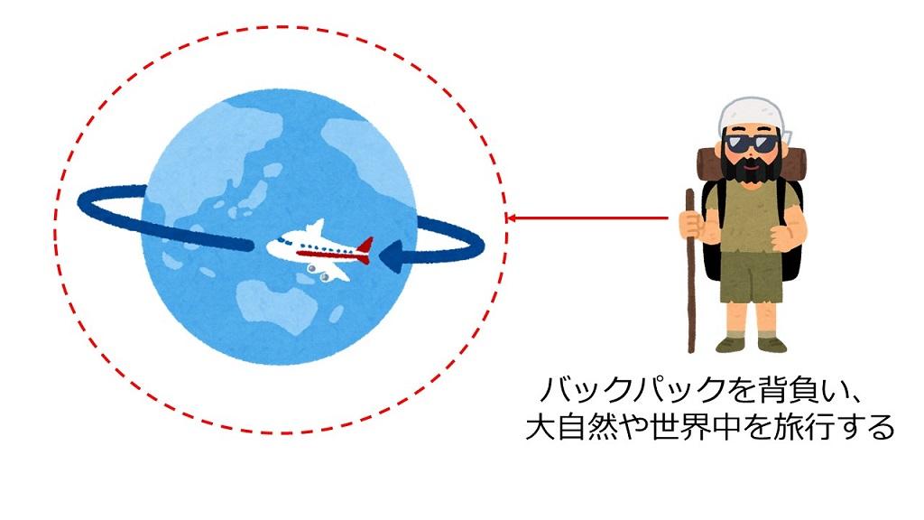 f:id:ryou-m:20200510191734j:plain