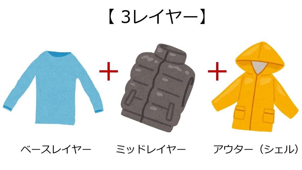 f:id:ryou-m:20200525233641j:plain
