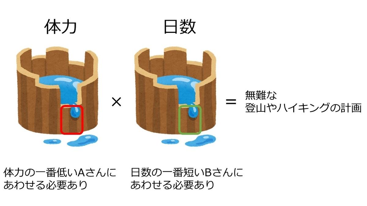 f:id:ryou-m:20200531214920j:plain