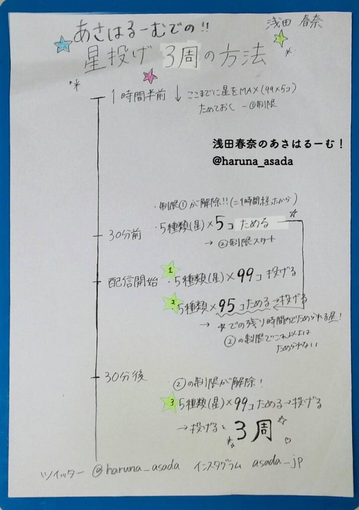 f:id:ryou12008:20170326211858j:plain