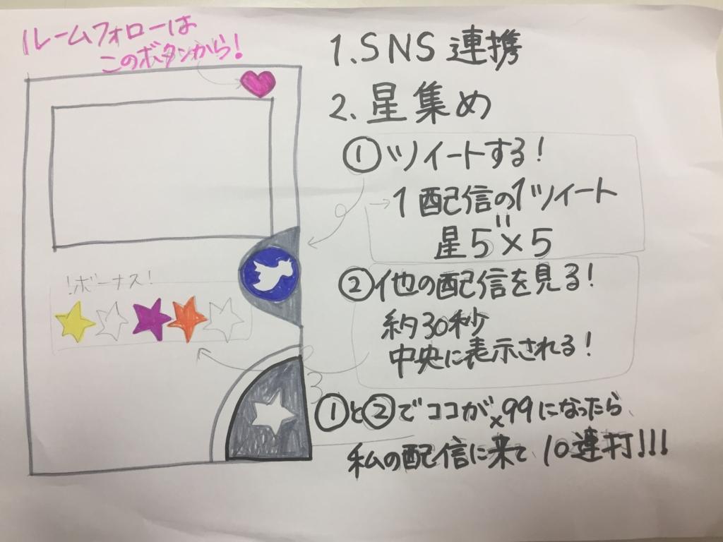 f:id:ryou12008:20170326211900j:plain