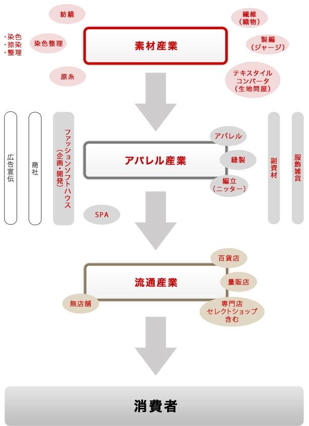 f:id:ryou12008:20170628211441j:plain