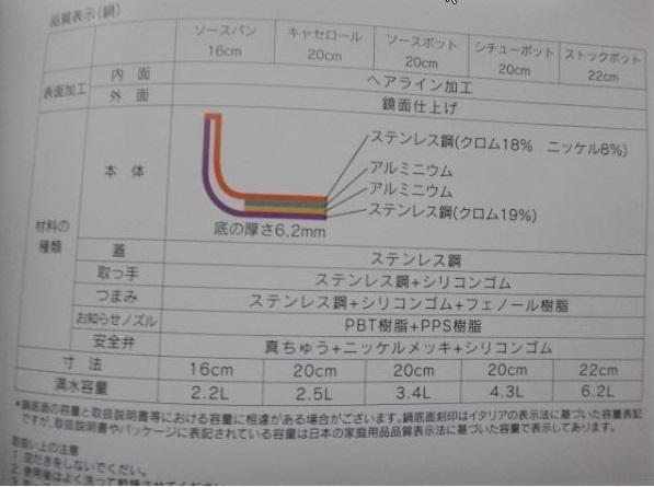 f:id:ryouko4x:20200107223630j:plain