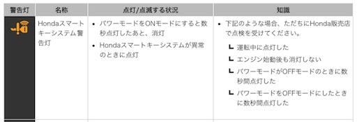 f:id:ryouno44-55-660:20180501203259j:image