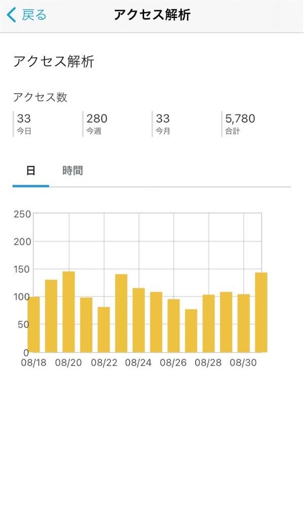 f:id:ryousankunchan:20210901083447j:plain