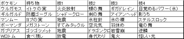 f:id:ryousuke21Constant:20160208031726p:plain