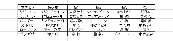 f:id:ryousuke21Constant:20161030233009p:plain