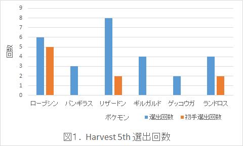 f:id:ryousuke21Constant:20161030233423p:plain