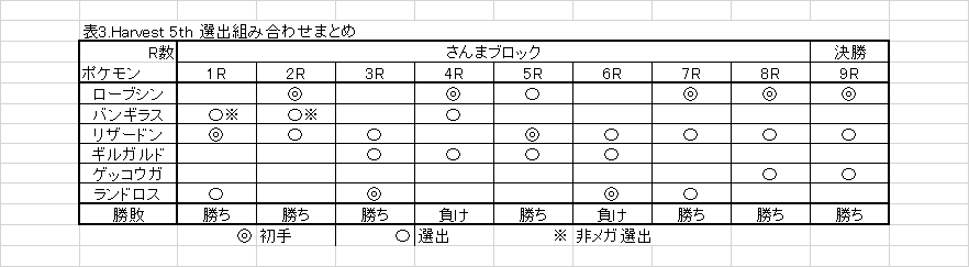f:id:ryousuke21Constant:20161101030748p:plain