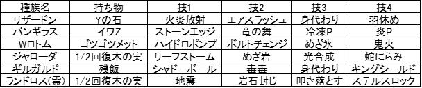 f:id:ryousuke21Constant:20170520144956p:plain