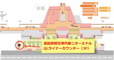 f:id:ryousukex:20160505115105p:plain