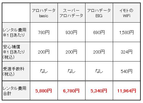f:id:ryousukex:20180320184416p:plain