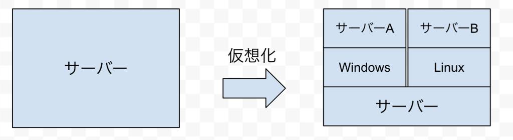 f:id:ryoutaku_jo:20190225195021p:plain