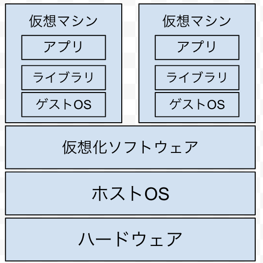 f:id:ryoutaku_jo:20190225205739p:plain
