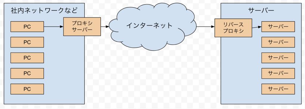 f:id:ryoutaku_jo:20190305152136p:plain