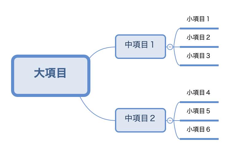 f:id:ryoutaku_jo:20190512203135p:plain
